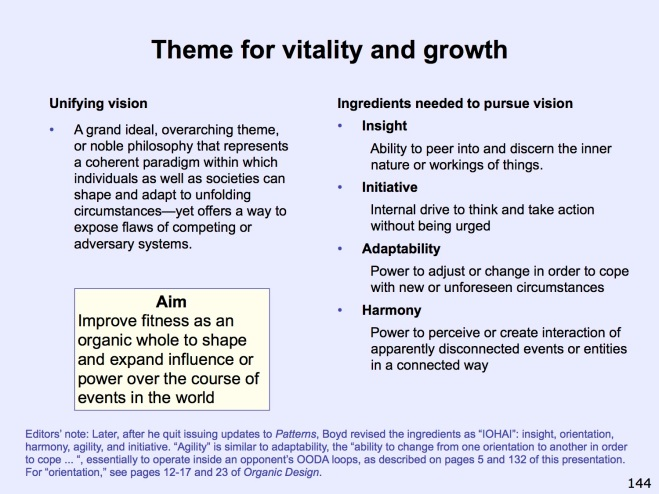 ThemeForVitalityGrowth
